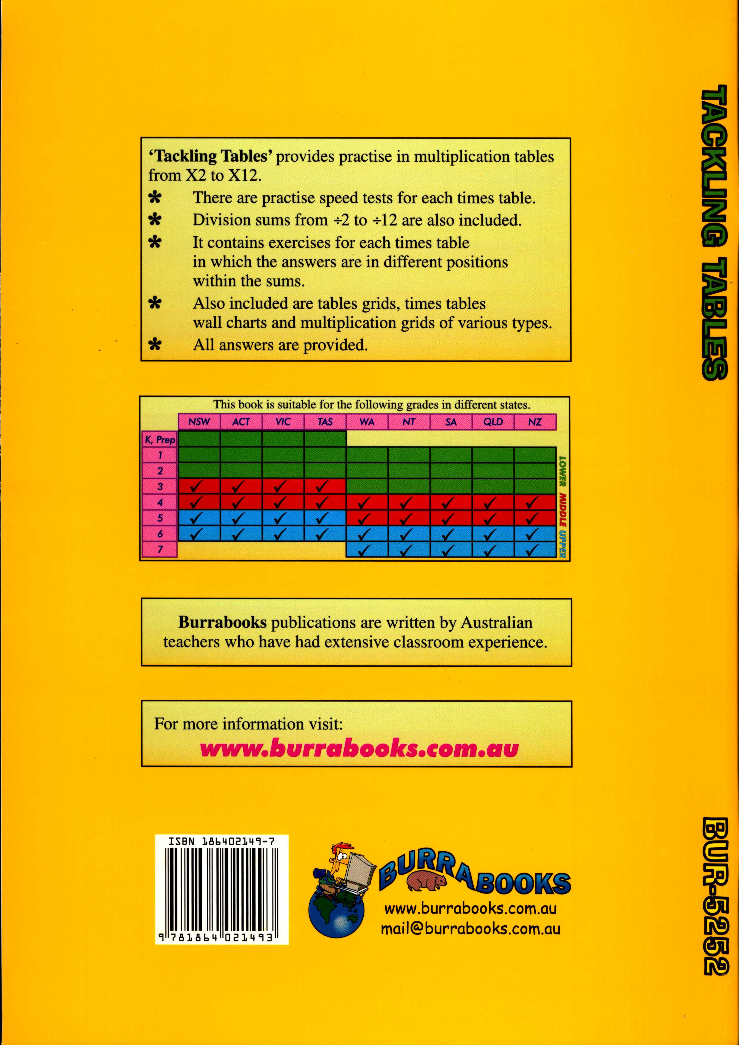 All multiplication tables gallery periodic table images tackling tables burrabooks australian educational books tackling tables 41890 gamestrikefo gallery gamestrikefo Image collections
